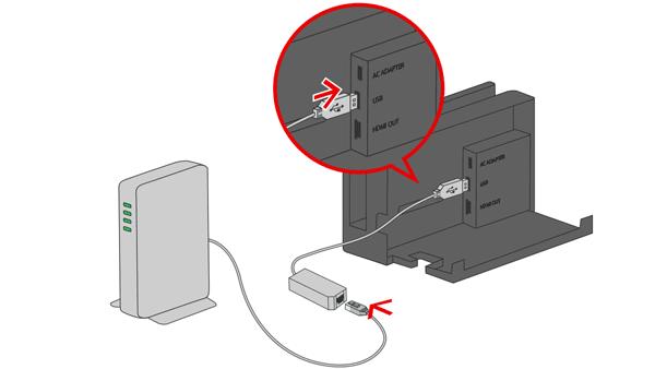 Switchのオンラインでラグを減らすための環境づくり、ラグ対策をしよう!